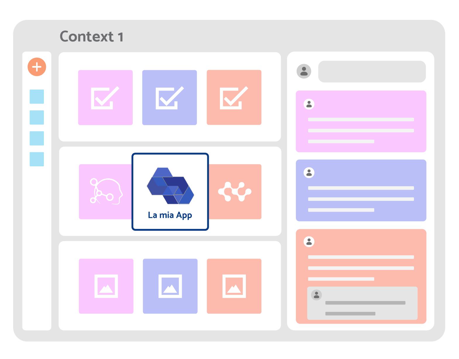 Grafica della piattaforma con al centro la propria app da integrare