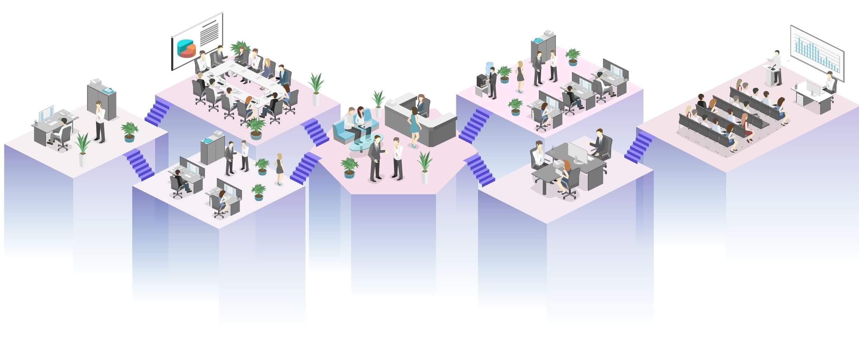 Diverse persone lavorano in dipartimenti diversi, ciascun dipartimento è collegato da delle scale