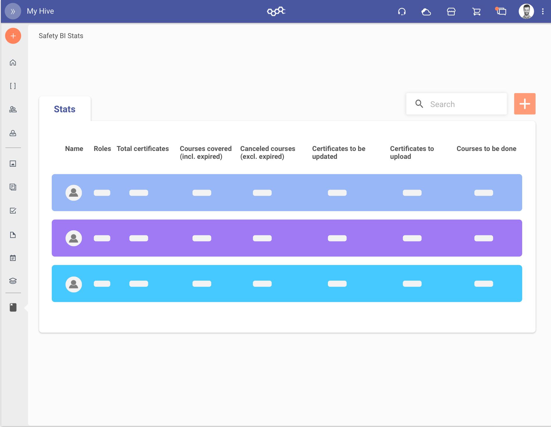 Rappresentazione grafica per tenere sotto controllo l'aggiornamento dei corsi e attestati di ogni collaboratore